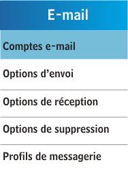 Samsung C3300K - E-mail - Configuration manuelle - Étape 8