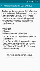 Samsung A300FU Galaxy A3 - Appareil - Réinitialisation de la configuration d