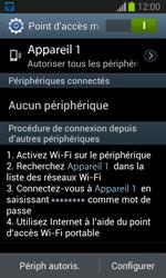 Samsung Galaxy Trend - Internet et connexion - Partager votre connexion en Wi-Fi - Étape 12