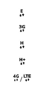 Samsung Galaxy A6 - Premiers pas - Comprendre les icônes affichés - Étape 8