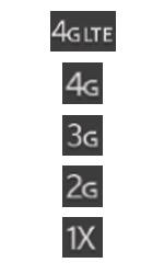 BlackBerry Z10 - Premiers pas - Comprendre les icônes affichés - Étape 16