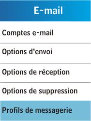 Samsung C3300K - E-mail - Configuration manuelle - Étape 6
