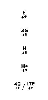 Samsung Galaxy J6 - Premiers pas - Comprendre les icônes affichés - Étape 11