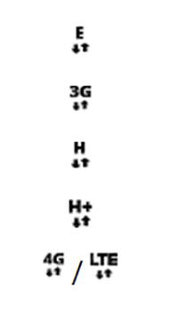 Samsung Galaxy J7 - Funções básicas - Explicação dos ícones - Etapa 8