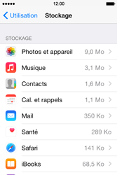 Apple iPhone 4S (iOS 8) - Applications - Supprimer une application - Étape 9