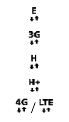 Samsung Galaxy J2 Prime - Funções básicas - Explicação dos ícones - Etapa 10